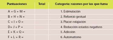 CATEGORÍAS FUMADORES